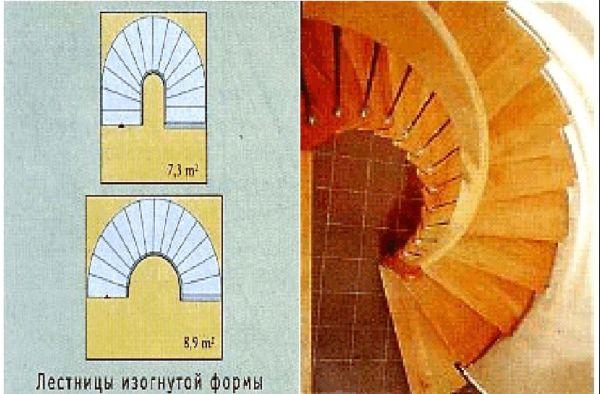 Винтовые лестницы менее удобны для передвижения, чем прямые, но позволяют.